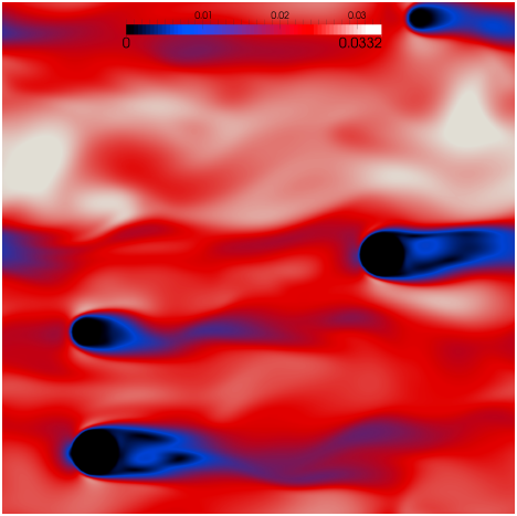 Lattice Boltzmann Study of the Drag Correlation in Dilute and Moderately Dense Fluid-Particle Systems Simon Bogner, Swati Mohanty1 and Ulrich