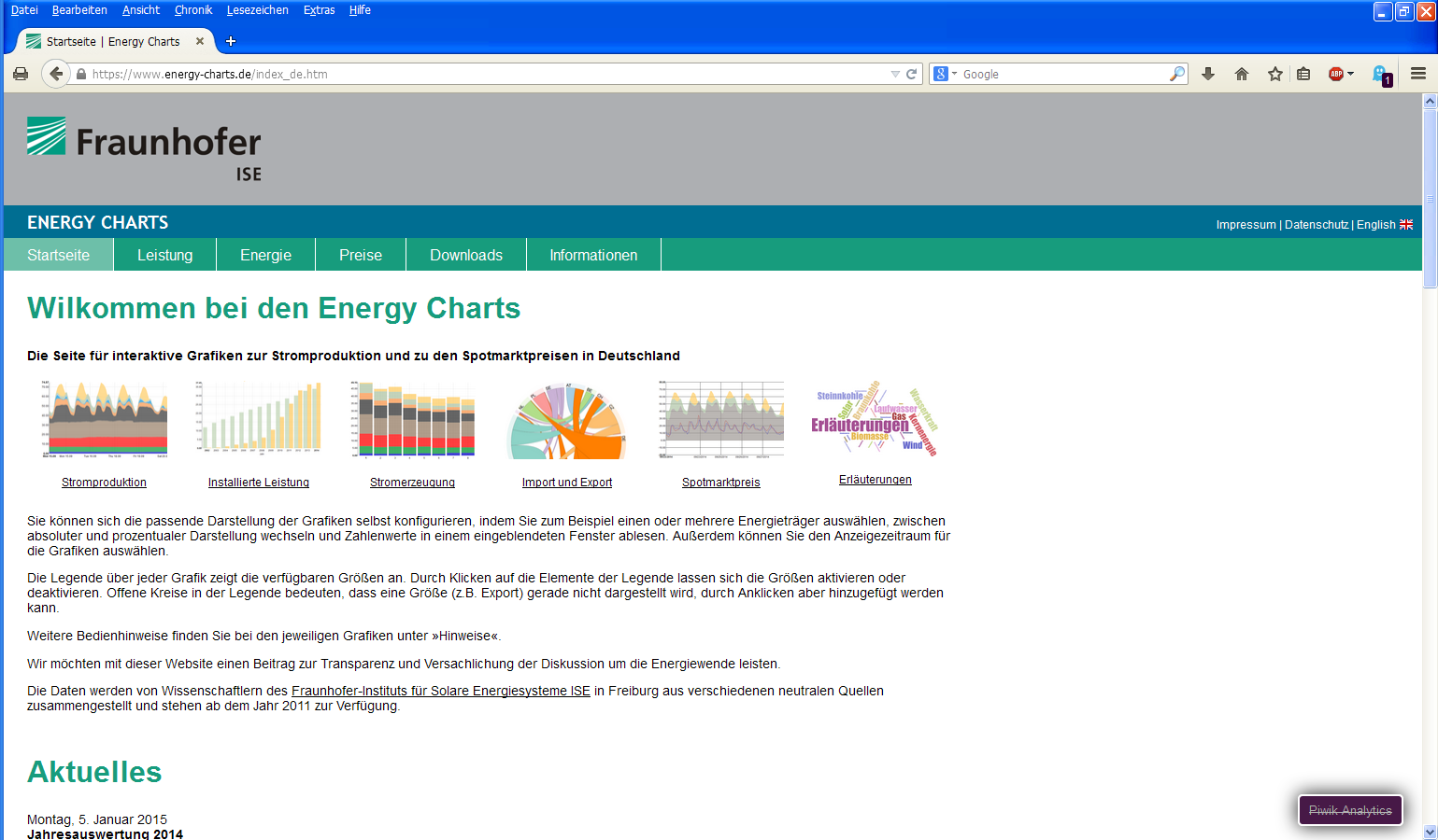 Datenquelle Fraunhofer ISE www.energy-charts.