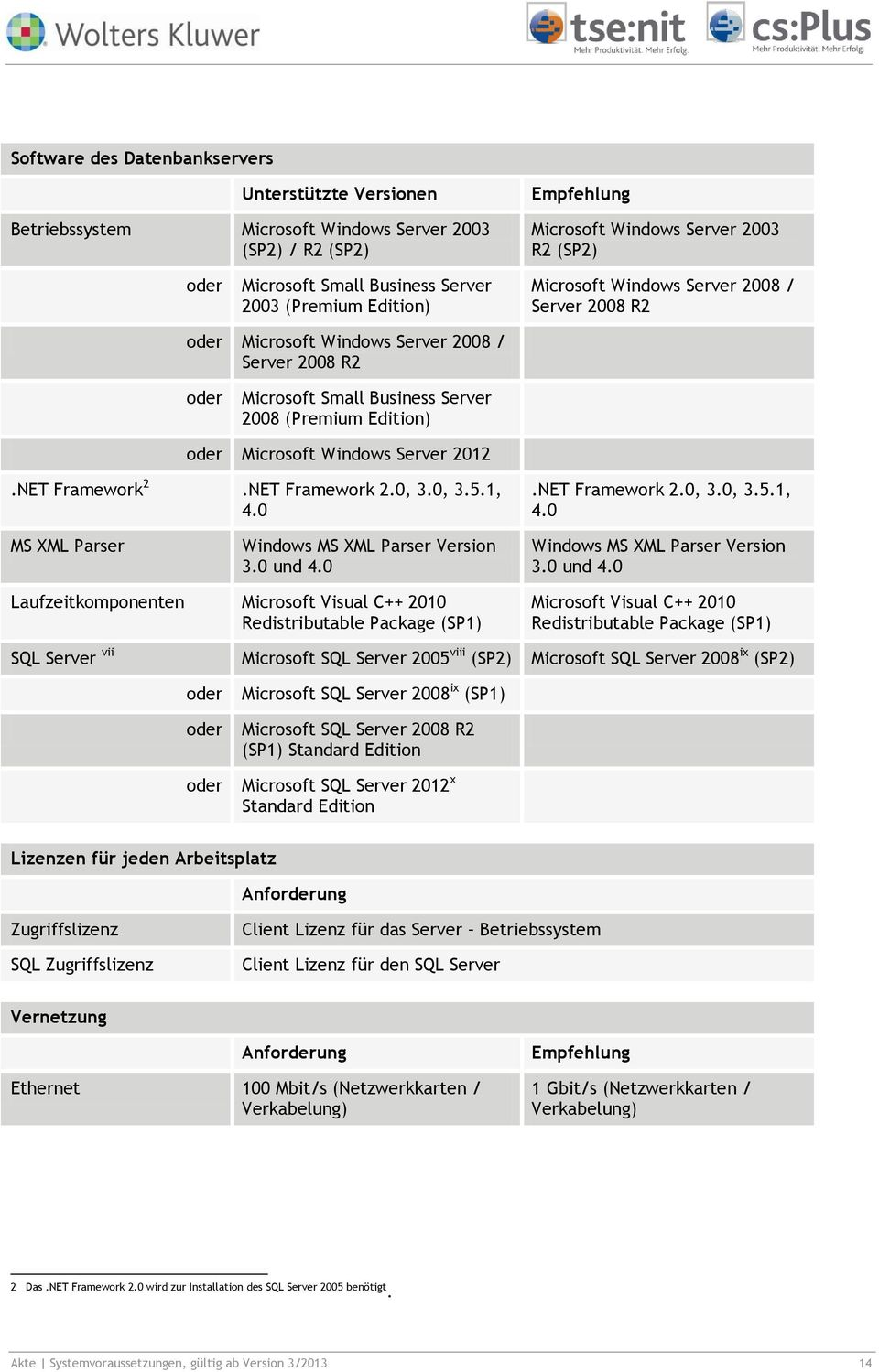 NET Framework 2.NET Framework 2.0, 3.0, 3.5.1, 4.0.NET Framework 2.0, 3.0, 3.5.1, 4.0 MS XML Parser Windows MS XML Parser Version 3.0 und 4.