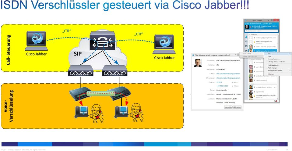 Cisco Jabber 2011 Cisco and/or its