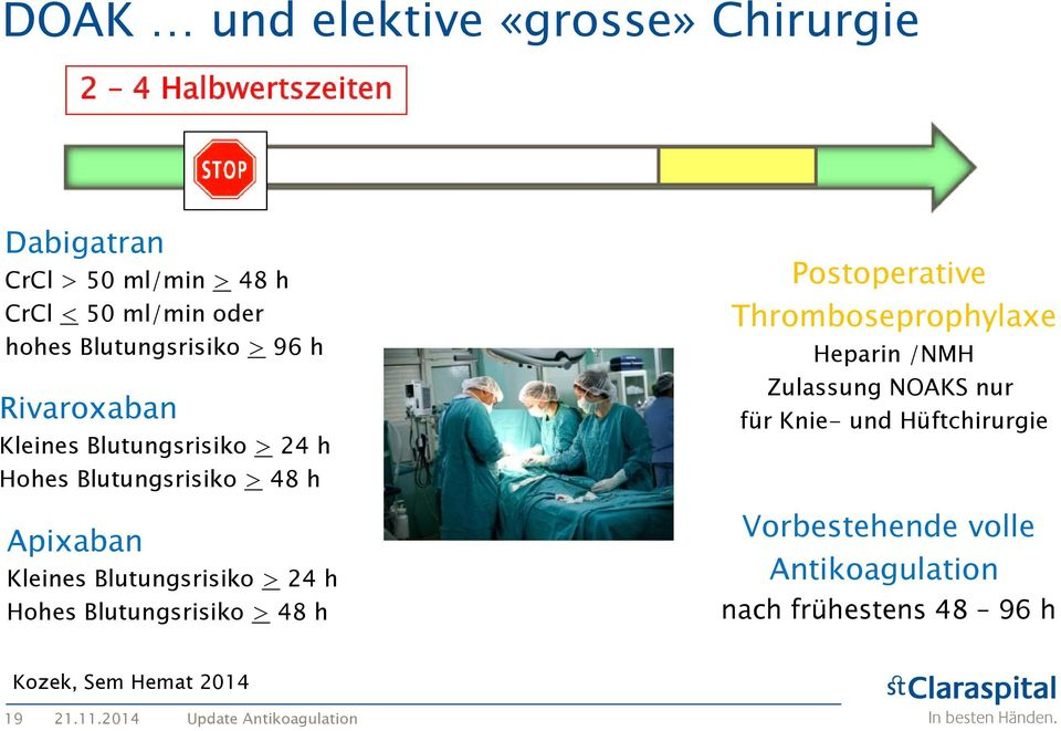 Blutungsrisiko > 24 h Hohes Blutungsrisiko > 48 h Postoperative Thromboseprophylaxe Heparin /NMH Zulassung NOAKS