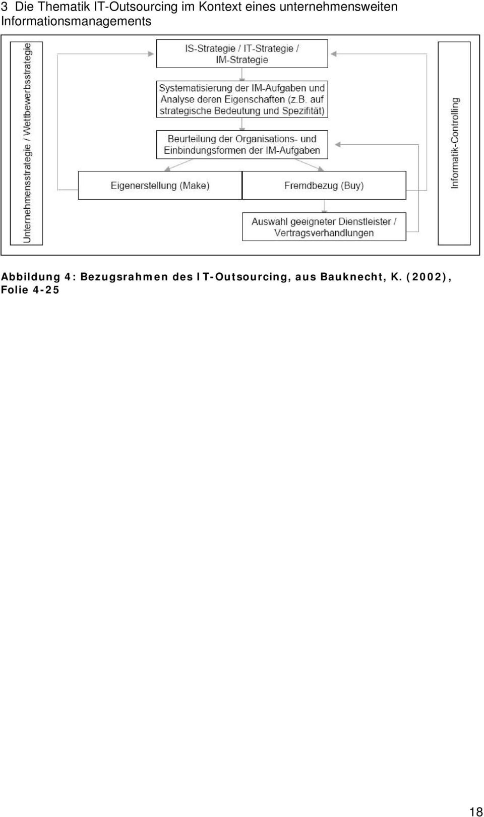 Informationsmanagements Abbildung 4: