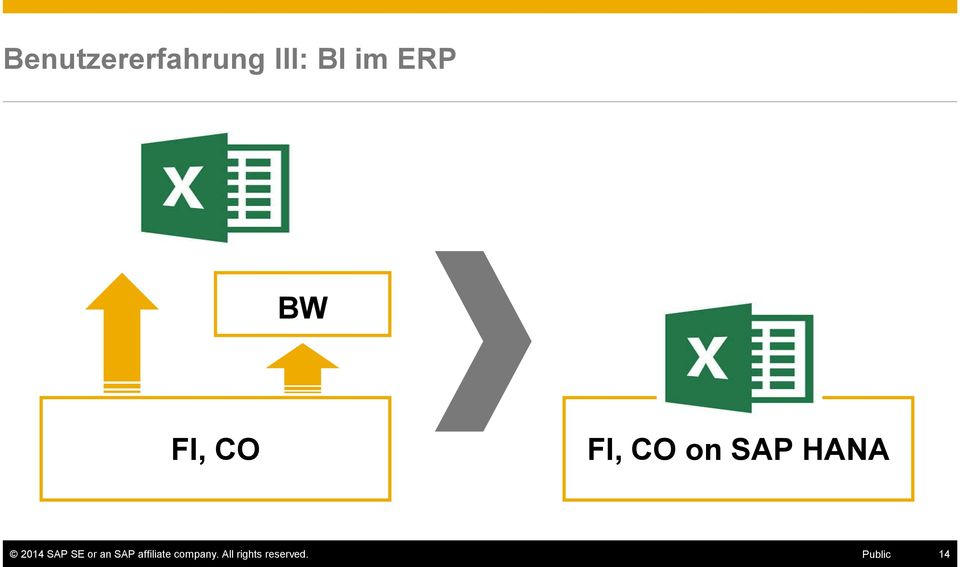 SAP SE or an SAP affiliate