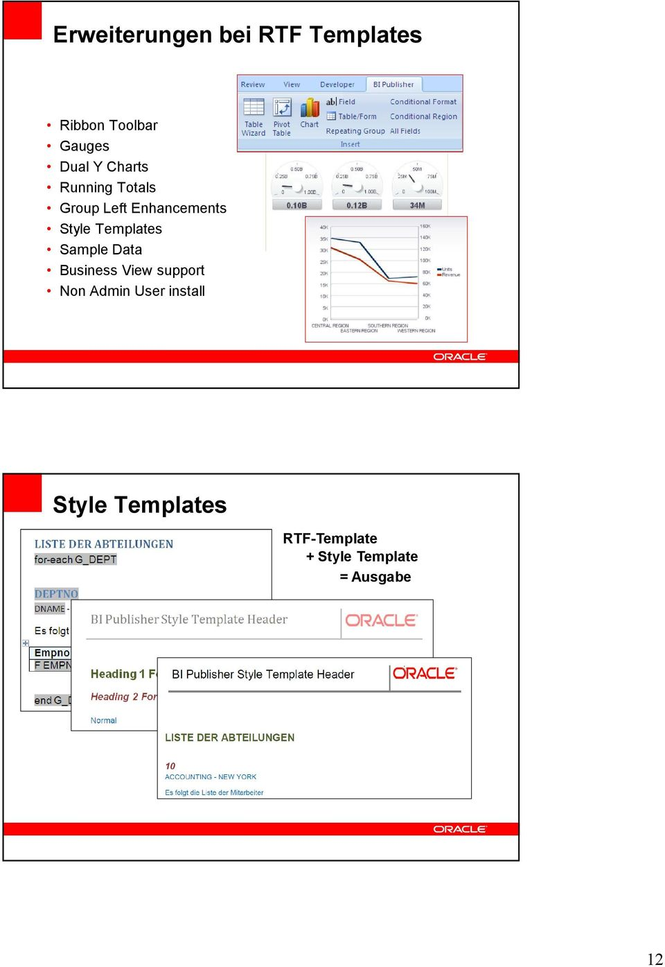 Templates Sample Data Business View support Non Admin User