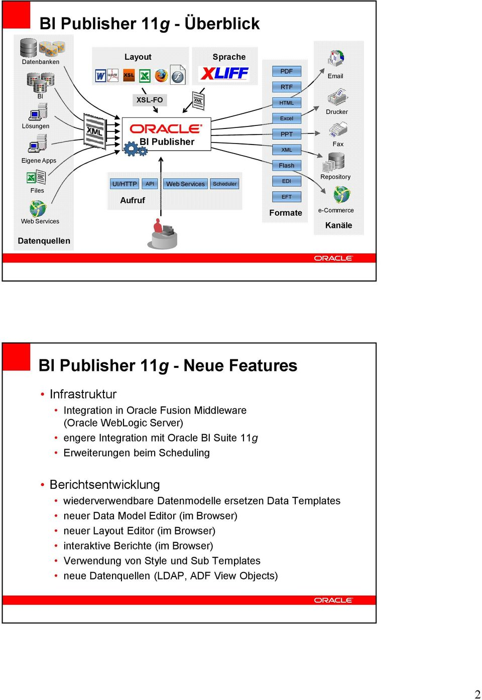 Middleware (Oracle WebLogic Server) engere Integration mit Oracle BI Suite 11g Erweiterungen beim Scheduling Berichtsentwicklung wiederverwendbare Datenmodelle ersetzen Data