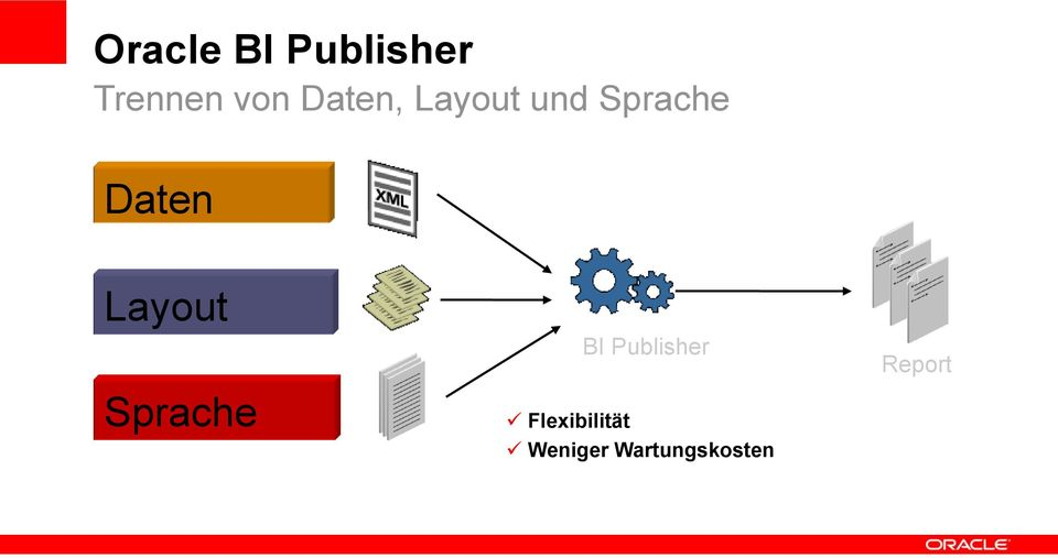 Layout Sprache BI Publisher
