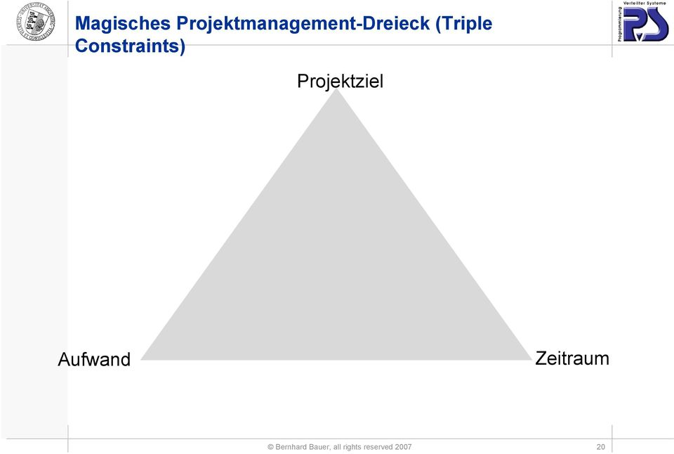(Triple Constraints) Projektziel