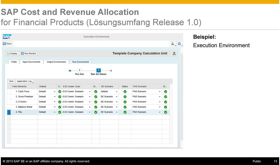 0) Beispiel: Execution Environment 2015 SAP SE