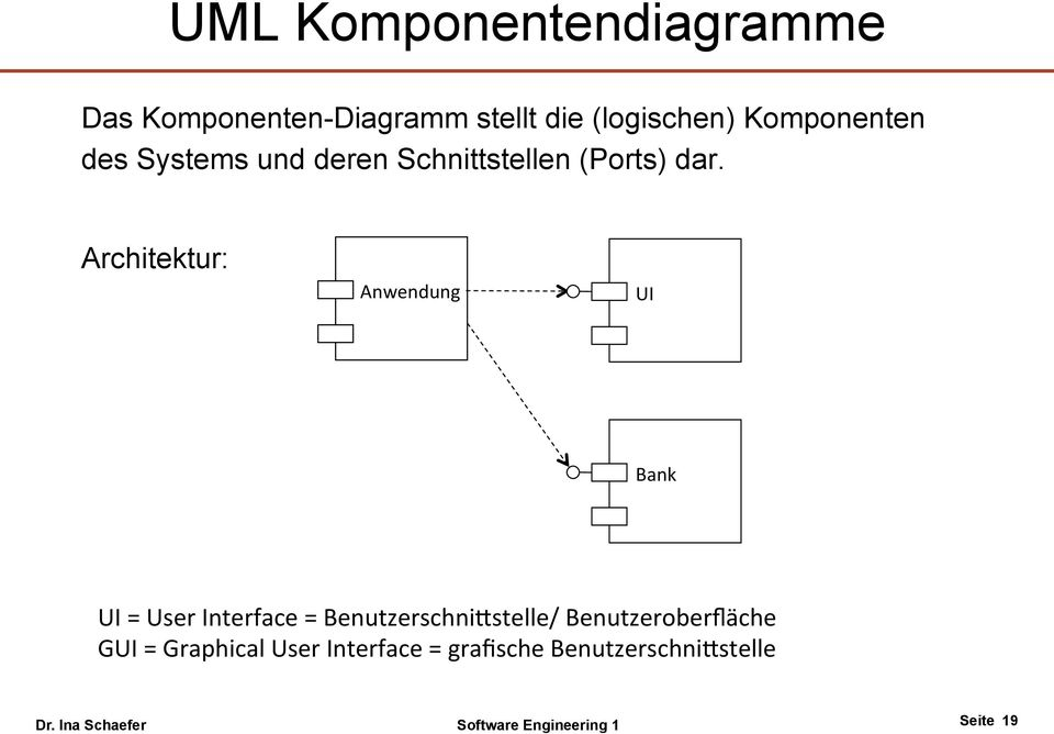 Architektur: Anwendung UI Bank UI = User Interface = Benutzerschni7stelle/