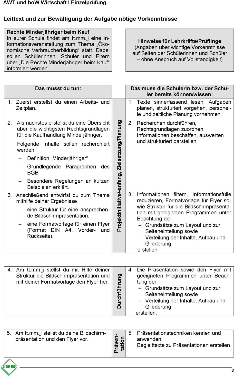 Großzügig Grundlegende Testplanvorlage Ideen - Entry Level Resume ...