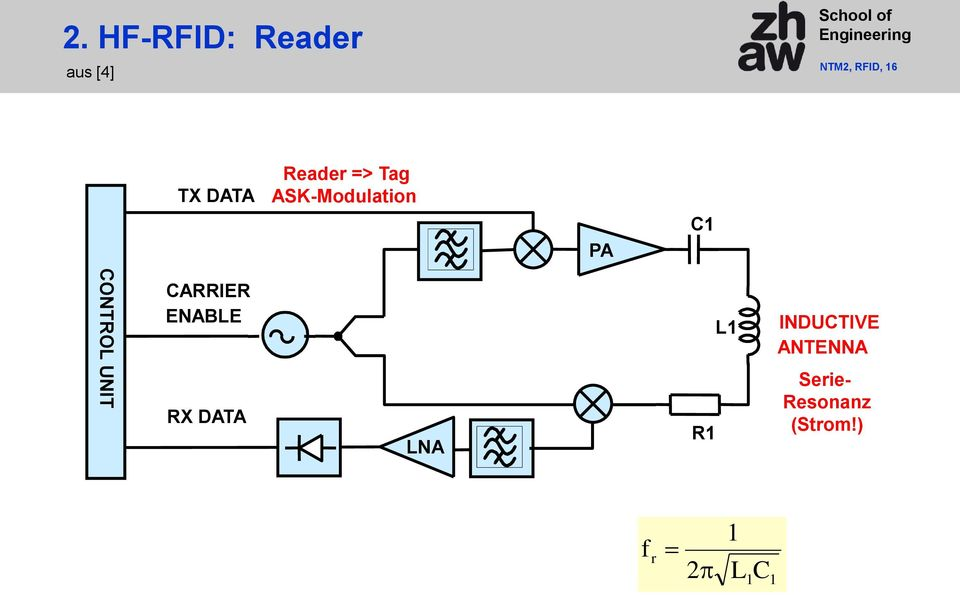 UNIT CARRIER ENABLE RX DATA LNA R1 L1 INDUCTIVE