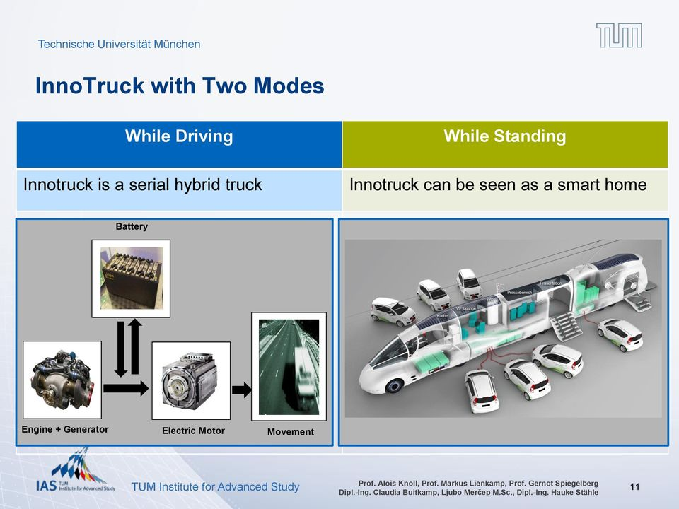 Innotruck can be seen as a smart home