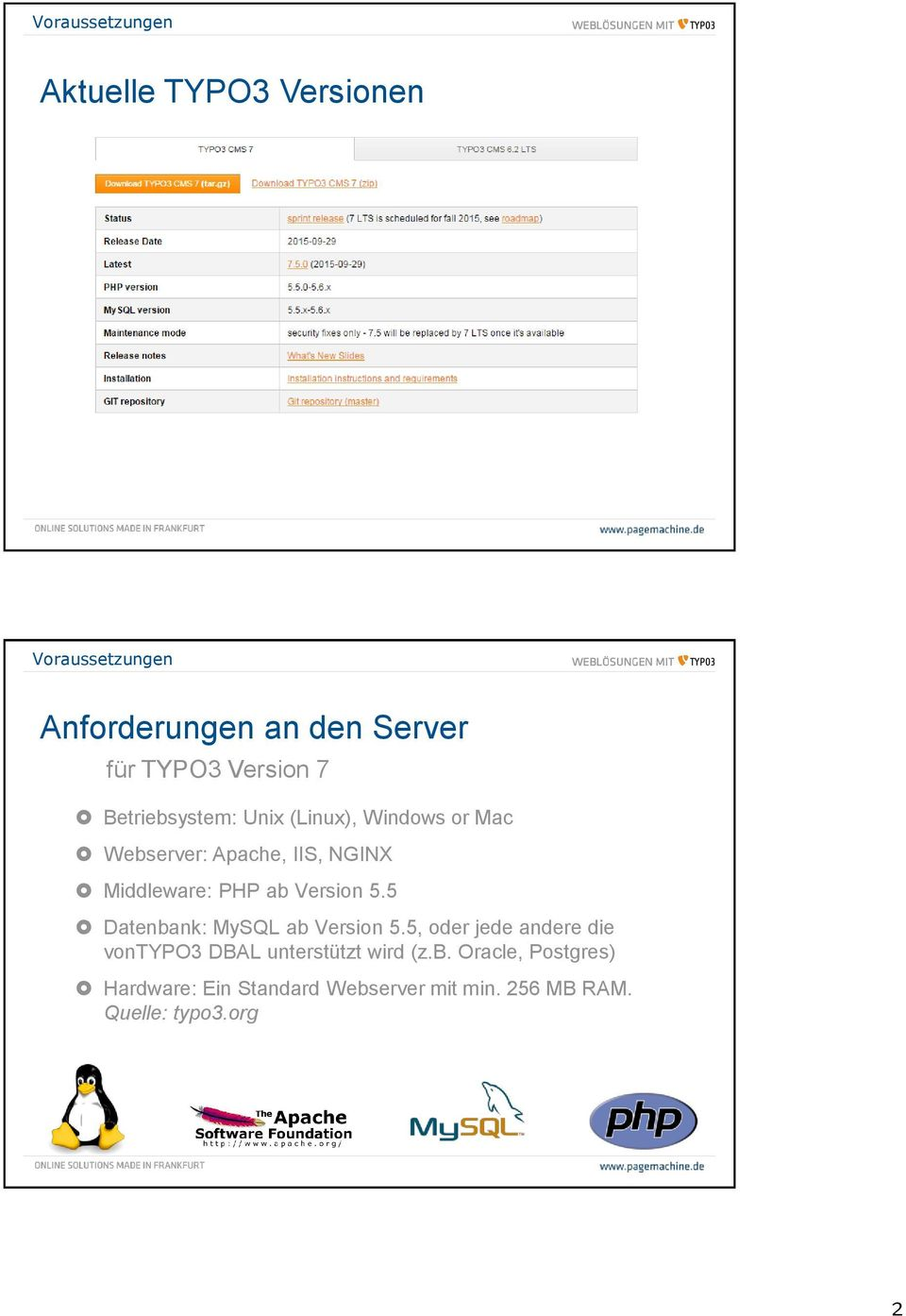 PHP ab Version 5.5 Datenbank: MySQL ab Version 5.