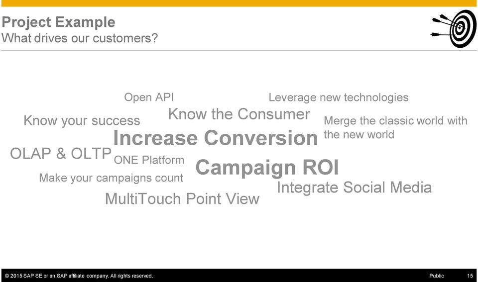 Make your campaigns count MultiTouch Point View Leverage new technologies Campaign ROI