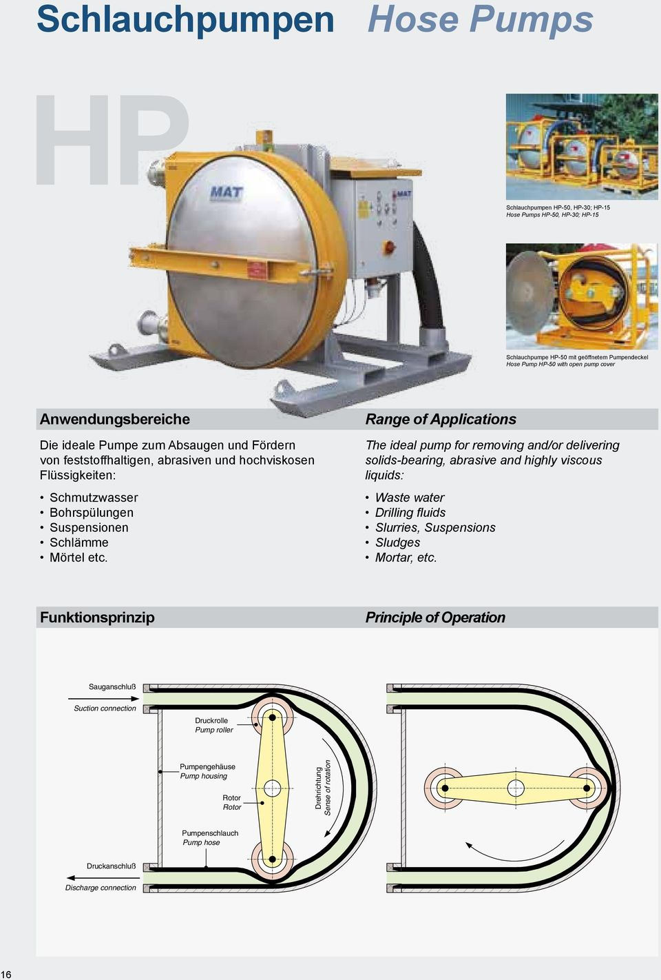 Range of Applications The ideal pump for removing and/or delivering solids-bearing, abrasive and highly viscous liquids: Waste water Drilling fluids Slurries, Suspensions Sludges Mortar, etc.