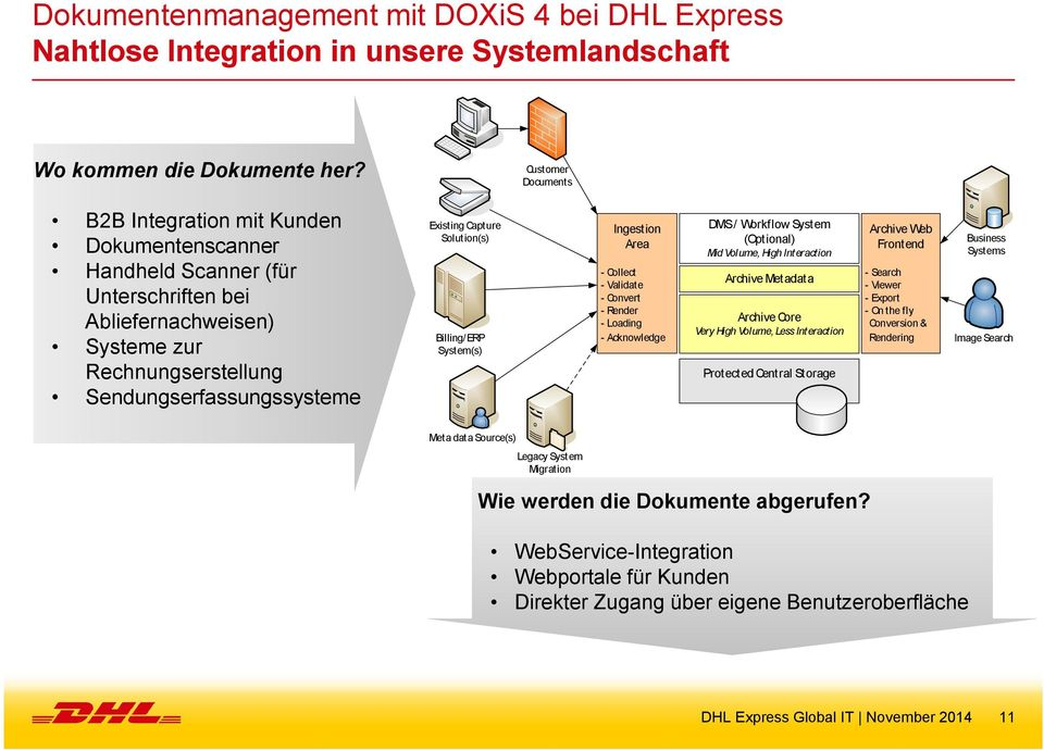 dhl worldwide express migration from legacy system to dbms Infor ln is the only global, all-in-one erp system specifically designed for complex products manufacturers, eto & mto gain control across your organization.