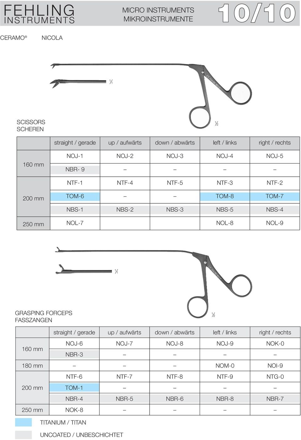 NOL-9 GRASPING FORCEPS FASSZANGEN stright / gerde up / ufwärts down / bwärts left / links right / rechts 60 mm NOJ-6 NOJ-7 NOJ-8 NOJ-9 NOK-0