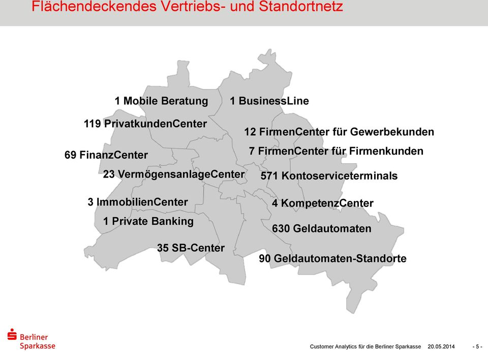 VermögensanlageCenter 571 Kontoserviceterminals 3 ImmobilienCenter 1 Private Banking 35 SB-Center 4