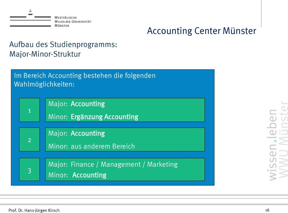 Accounting Minor: Ergänzung Accounting Major: Accounting Minor: aus anderem