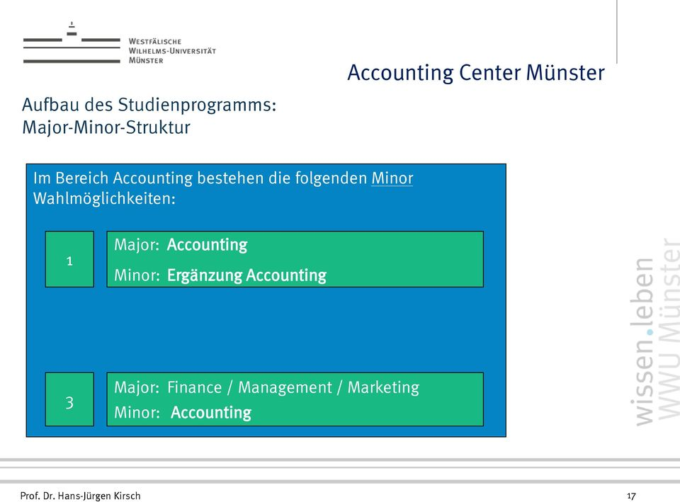 Wahlmöglichkeiten: 1 Major: Accounting Minor: Ergänzung Accounting 3
