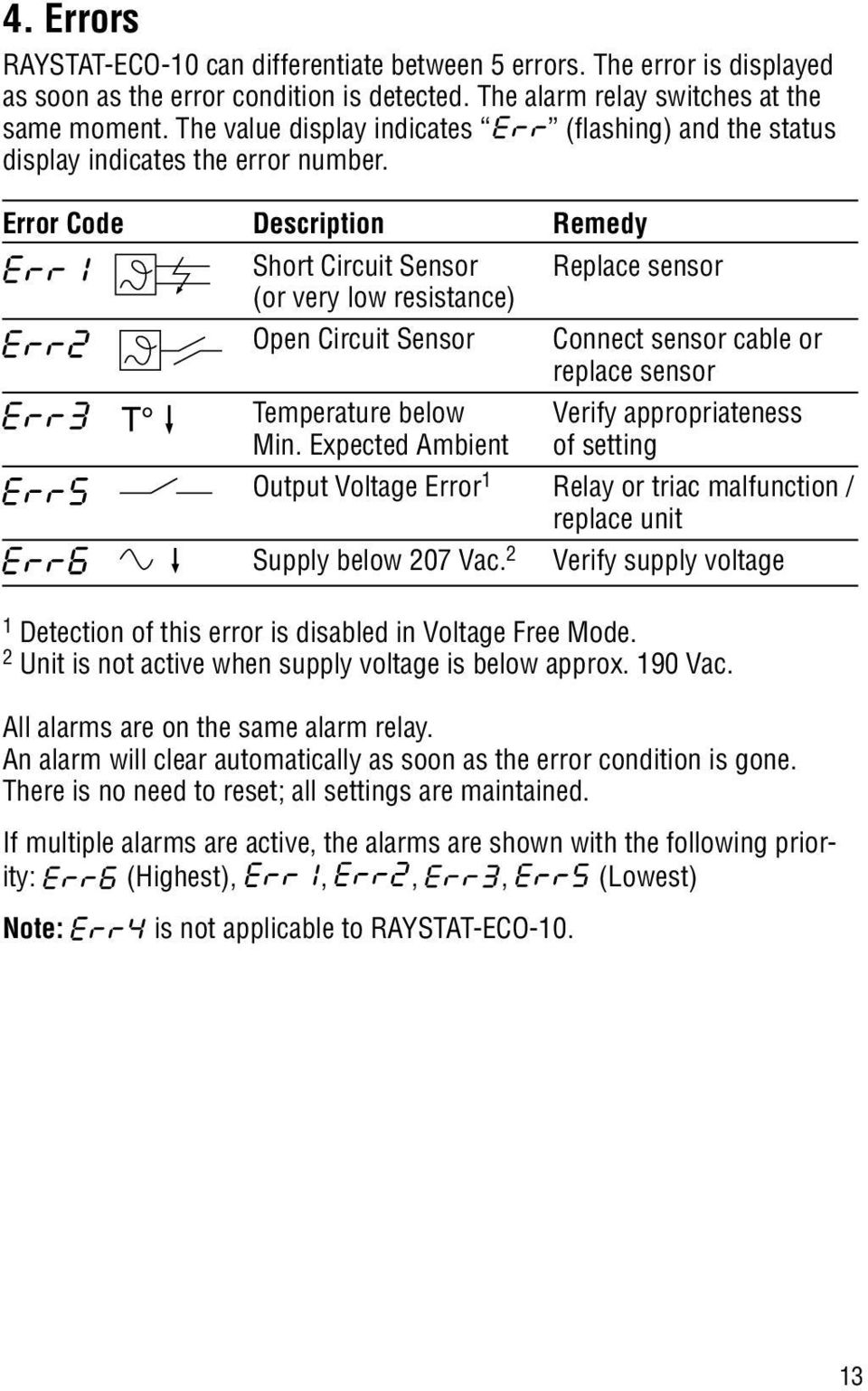Error Code Description Remedy Short Circuit Sensor (or very low resistance) Open Circuit Sensor Temperature below Min.