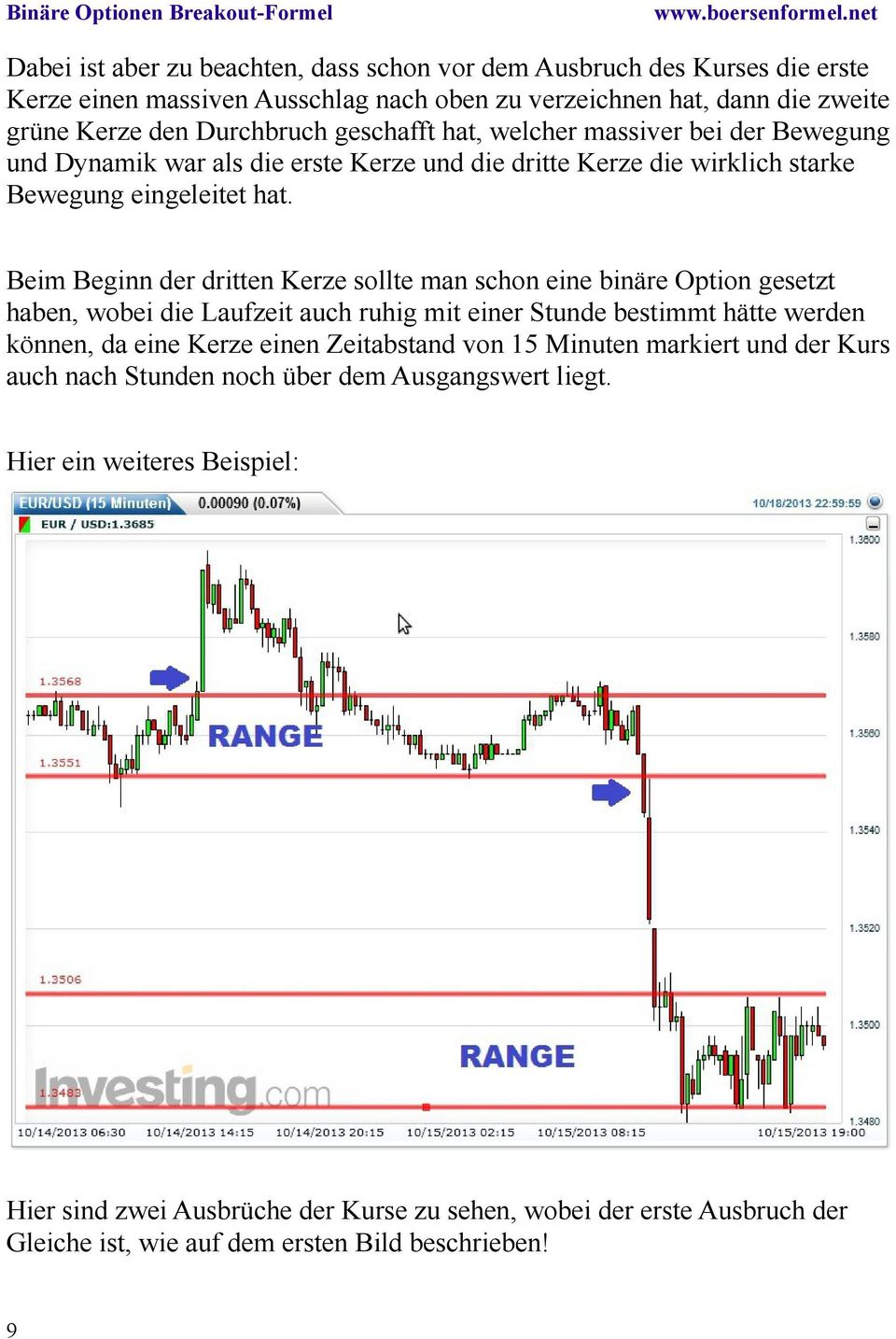 Forex kerzen strategie