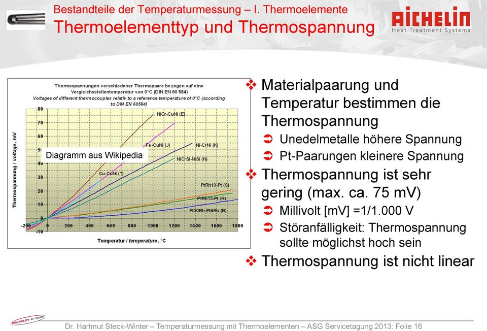 Thermospannung Unedelmetalle höhere Spannung Pt-Paarungen kleinere Spannung Thermospannung ist sehr gering (max. ca.