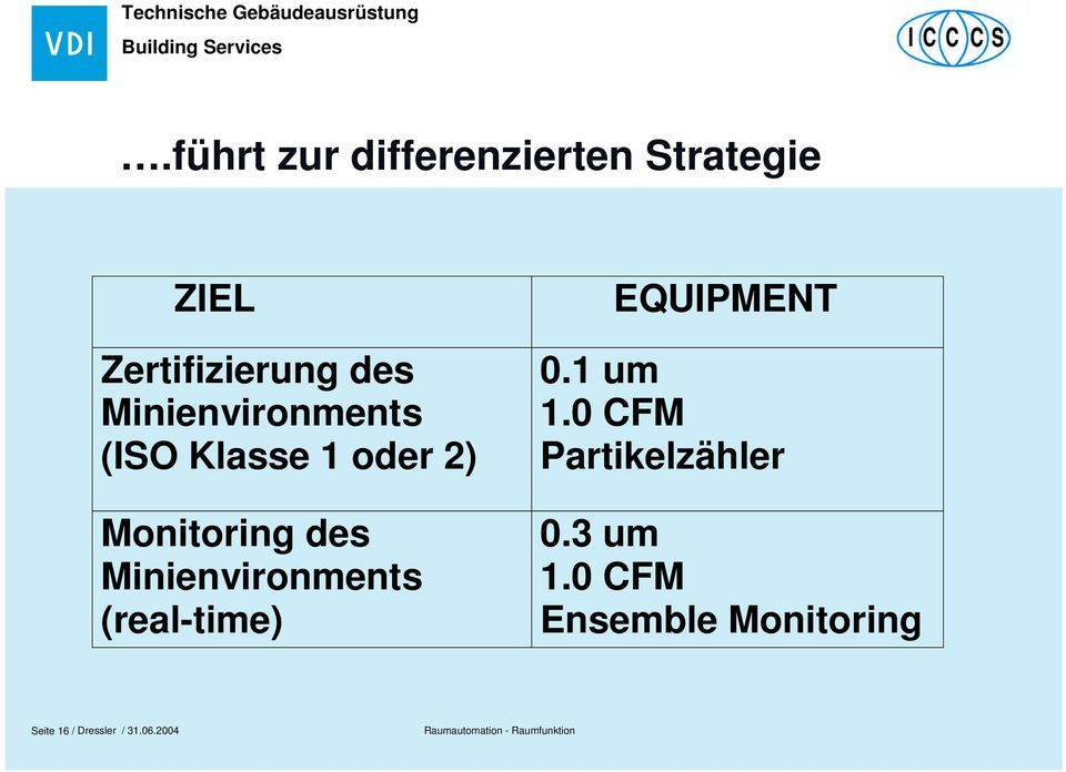 Monitoring des Minienvironments (real-time) 0.1 um 1.