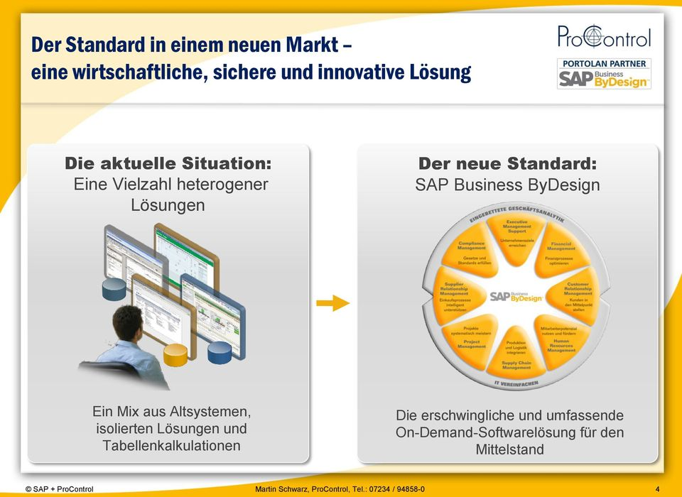 SAP Business ByDesign Ein Mix aus Altsystemen, isolierten Lösungen und