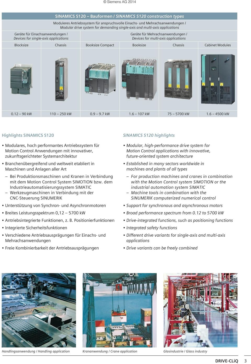 Booksize Compact Booksize Chassis Cabinet Modules 0.12 90 kw 110 250 kw 0.9 9.7 kw 1.6 107 kw 75 5700 kw 1.