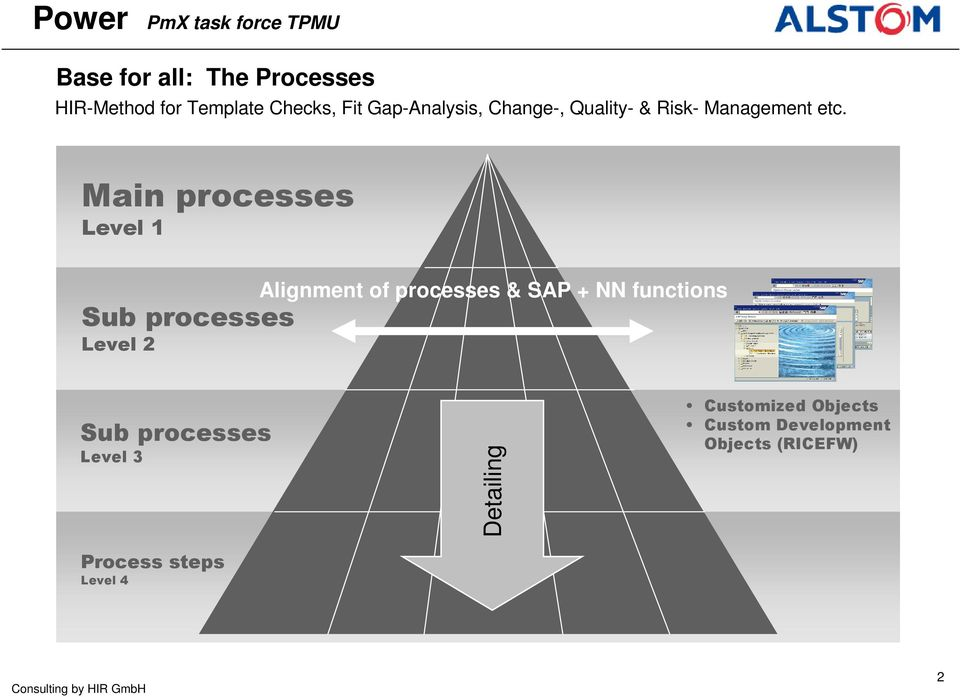 Main processes Level 1 Sub processes Level 2 Alignment of processes & SAP + NN