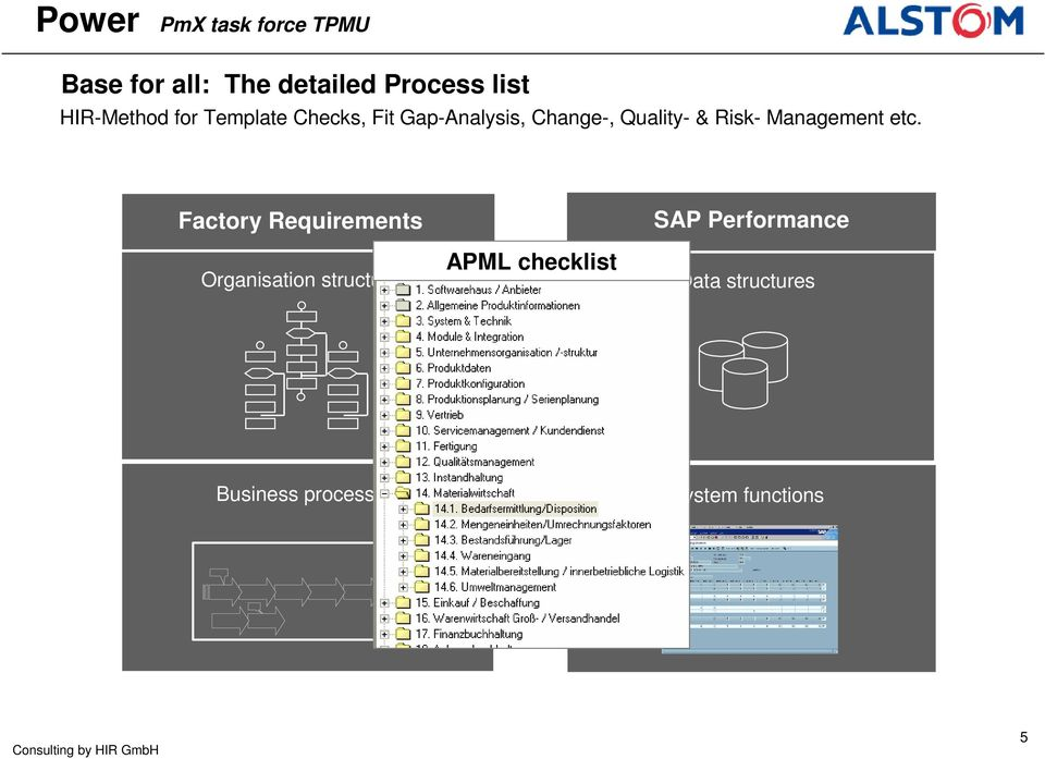 Factory Requirements Organisation structures APML checklist SAP Performance