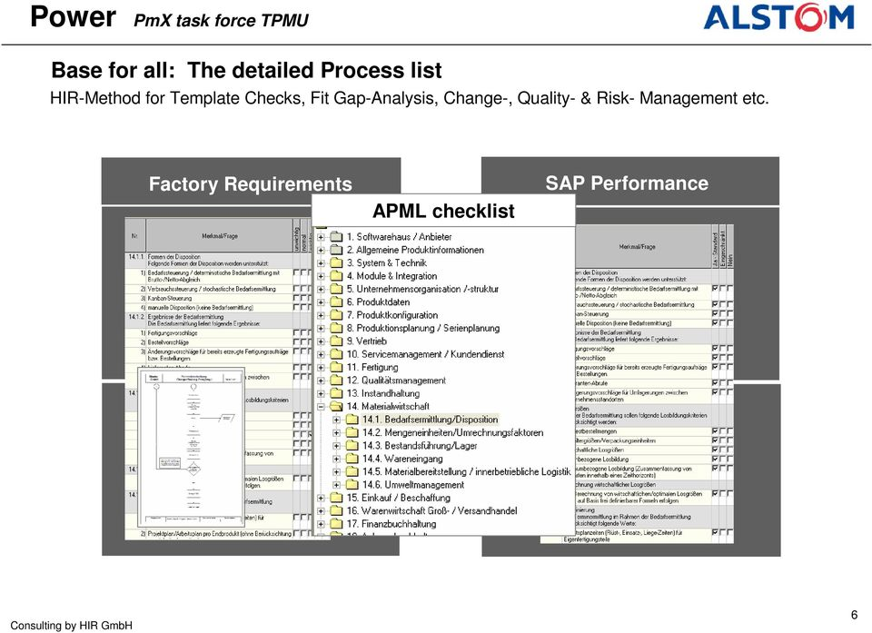 Factory Requirements Organisationsstrukturen APML checklist SAP