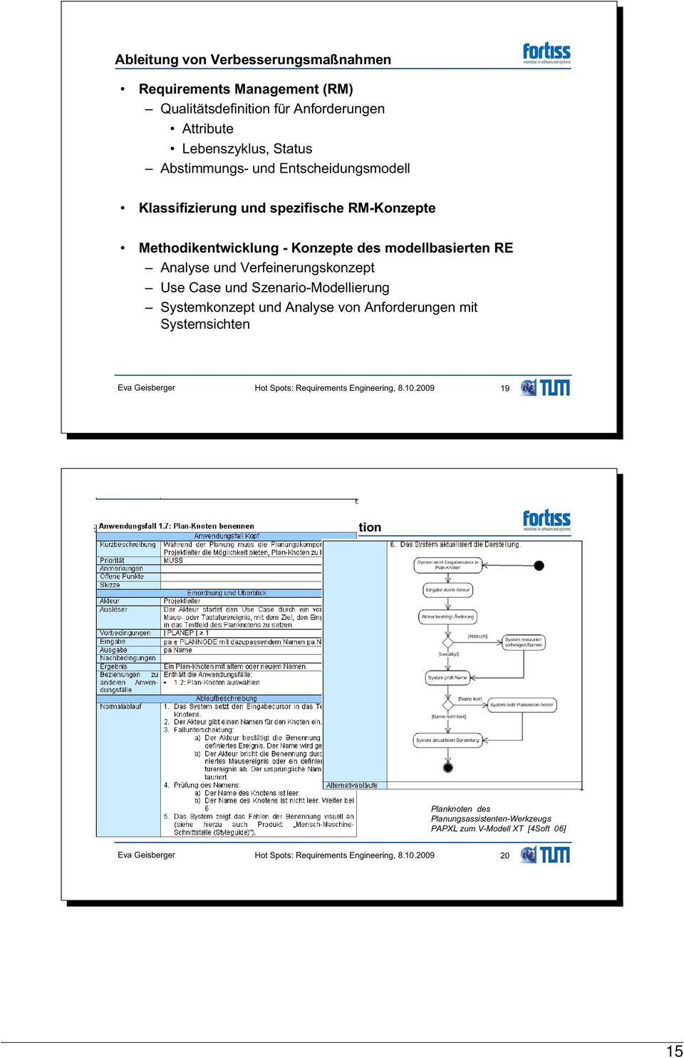 Systemkonzept und Analyse von mit Systemsichten Eva Geisberger Hot Spots: Requirements Engineering, 8.10.