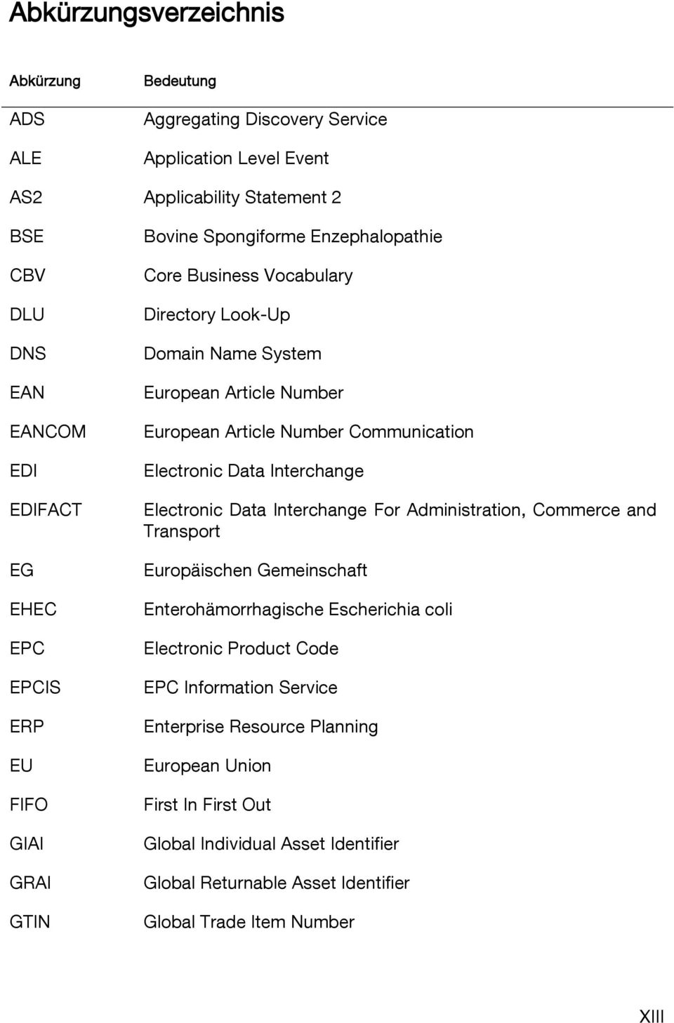 Communication Electronic Data Interchange Electronic Data Interchange For Administration, Commerce and Transport Europäischen Gemeinschaft Enterohämorrhagische Escherichia coli Electronic
