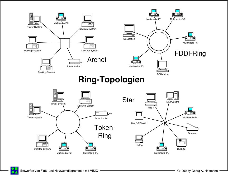 Ring-Topologien DECstation Tower-System Desktop-System Star Mac II Mac Quadra Tower-System