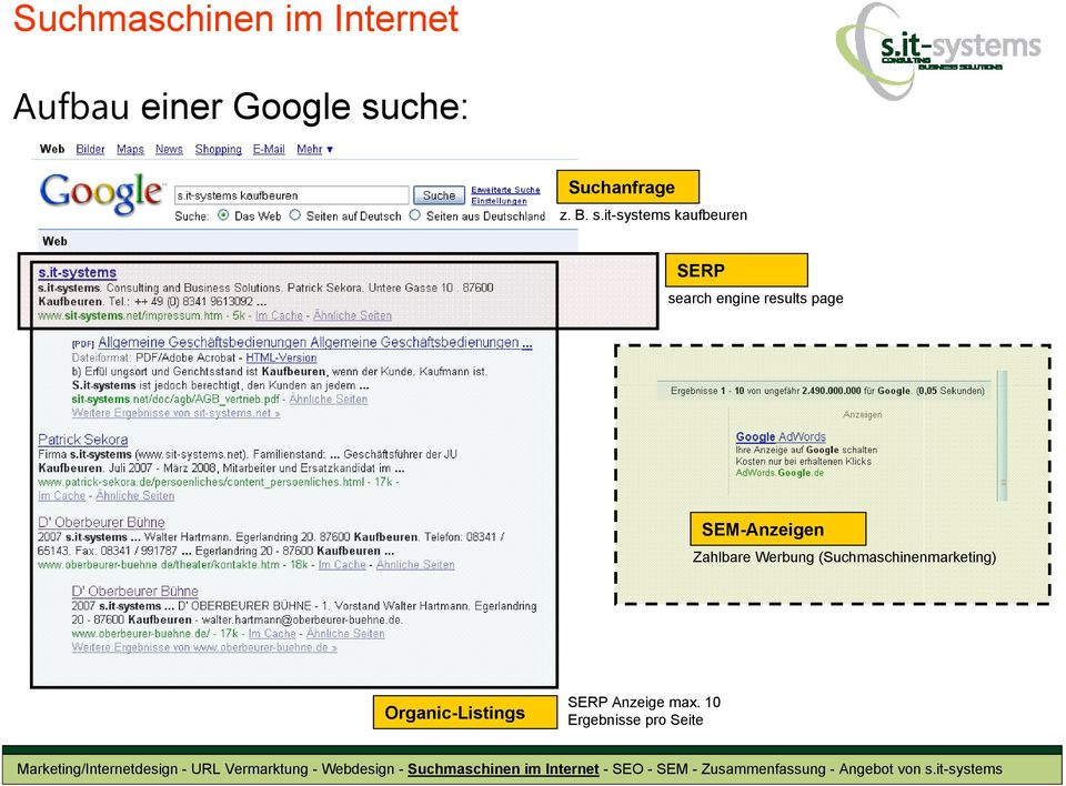 it-systems kaufbeuren SERP search engine results page