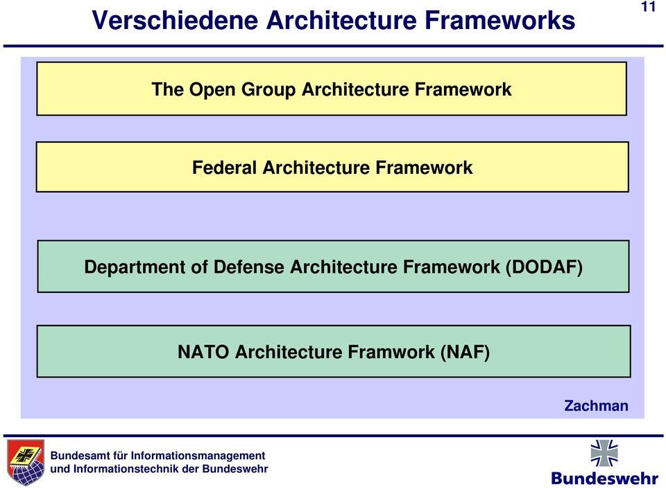 Framework Department of Defense Architecture