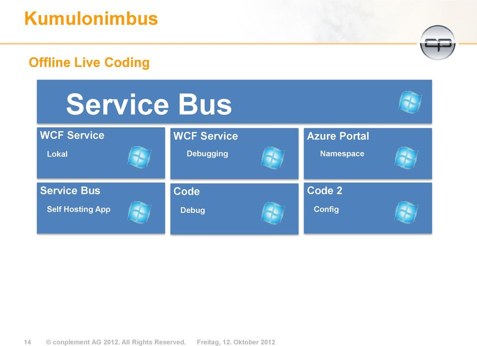 Namespace Service Bus Self Hosting App Code Debug