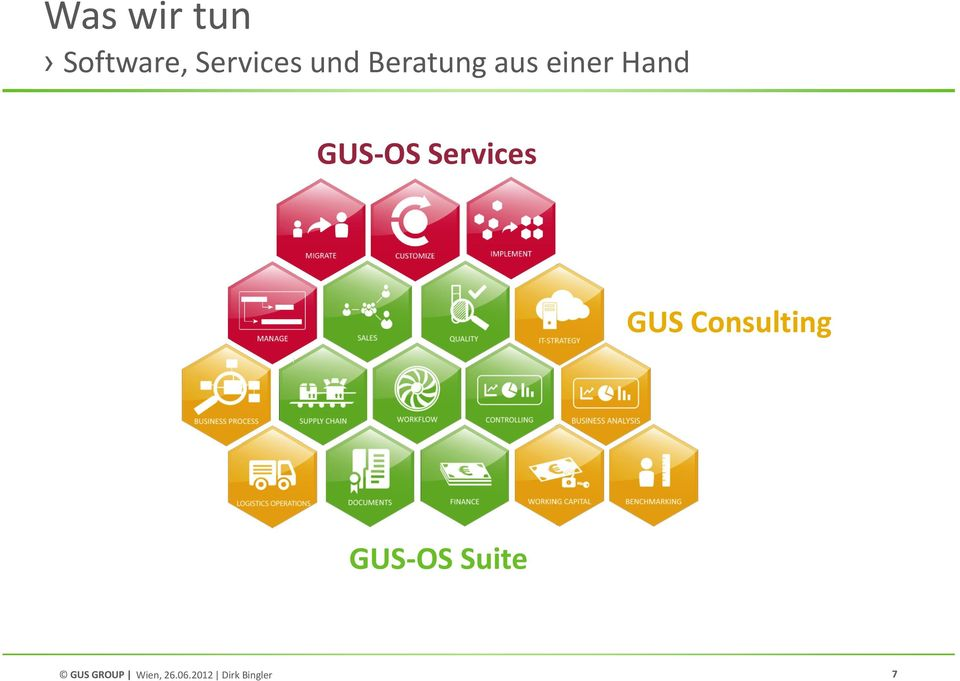 Services GUS Consulting GUS-OS
