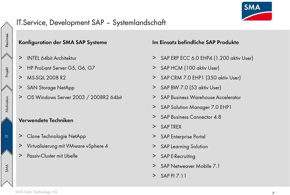 Produkte > SAP ERP ECC 6.0 EHP4 (1.200 aktiv User) > SAP HCM (100 aktiv User) > SAP CRM 7.0 EHP1 (350 aktiv User) > SAP BW 7.