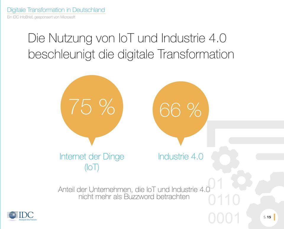 Internet der Dinge (IoT) Industrie 4.