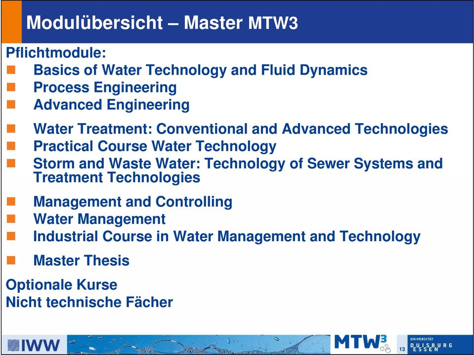 Storm and Waste Water: Technology of Sewer Systems and Treatment Technologies Management and Controlling Water