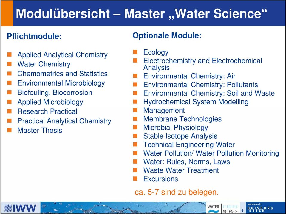 Chemistry: Air Environmental Chemistry: Pollutants Environmental Chemistry: Soil and Waste Hydrochemical System Modelling Management Membrane Technologies Microbial Physiology