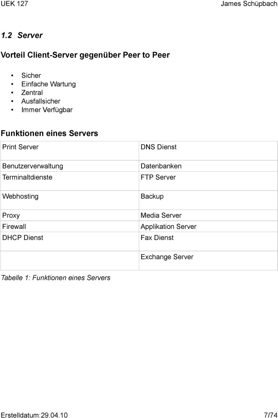Benutzerverwaltung Datenbanken Terminaltdienste FTP Server Webhosting Backup Proxy Media