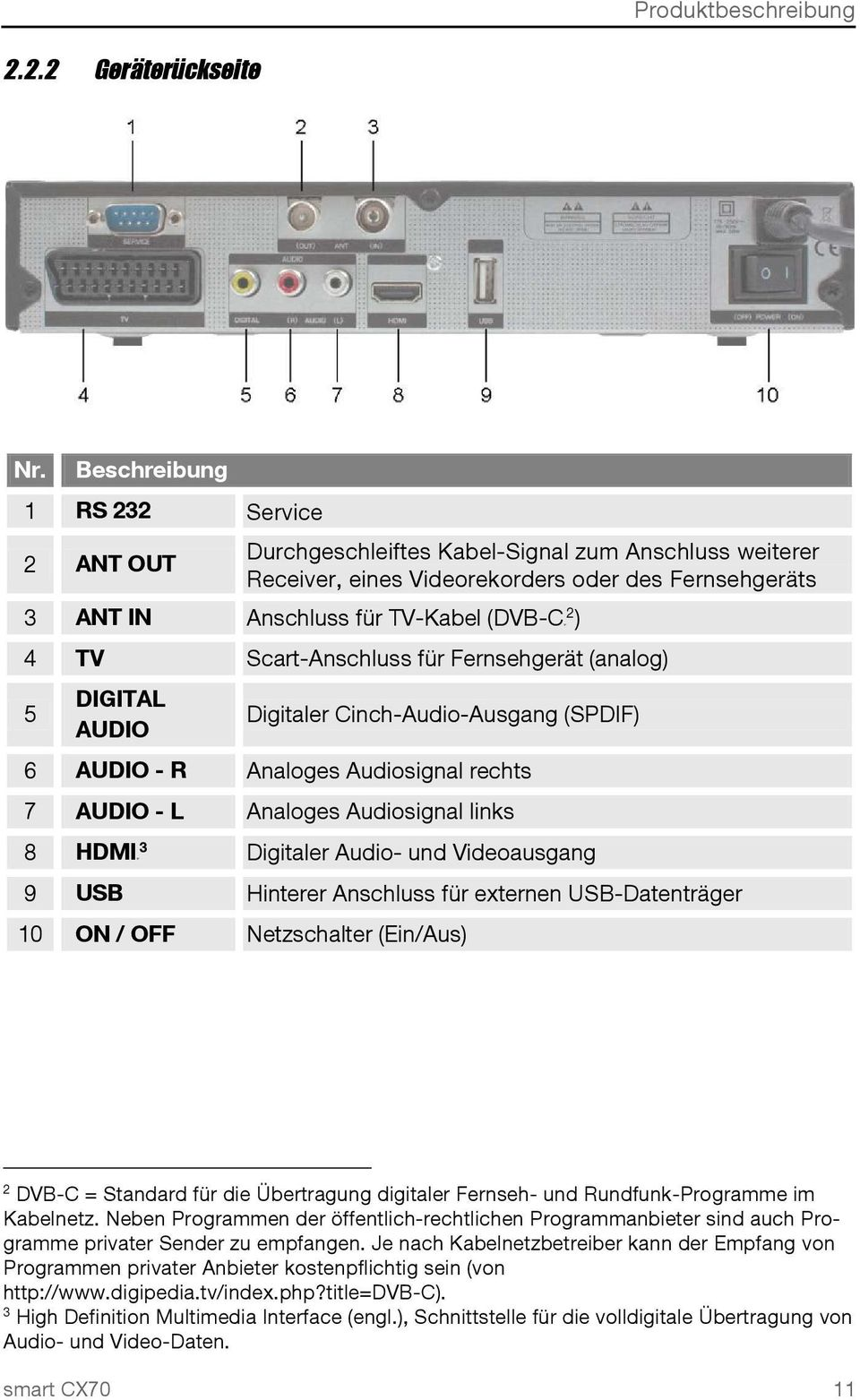 Scart-Anschluss für Fernsehgerät (analog) 5 DIGITAL AUDIO Digitaler Cinch-Audio-Ausgang (SPDIF) 6 AUDIO - R Analoges Audiosignal rechts 7 AUDIO - L Analoges Audiosignal links 8 HDMI2F3 Digitaler