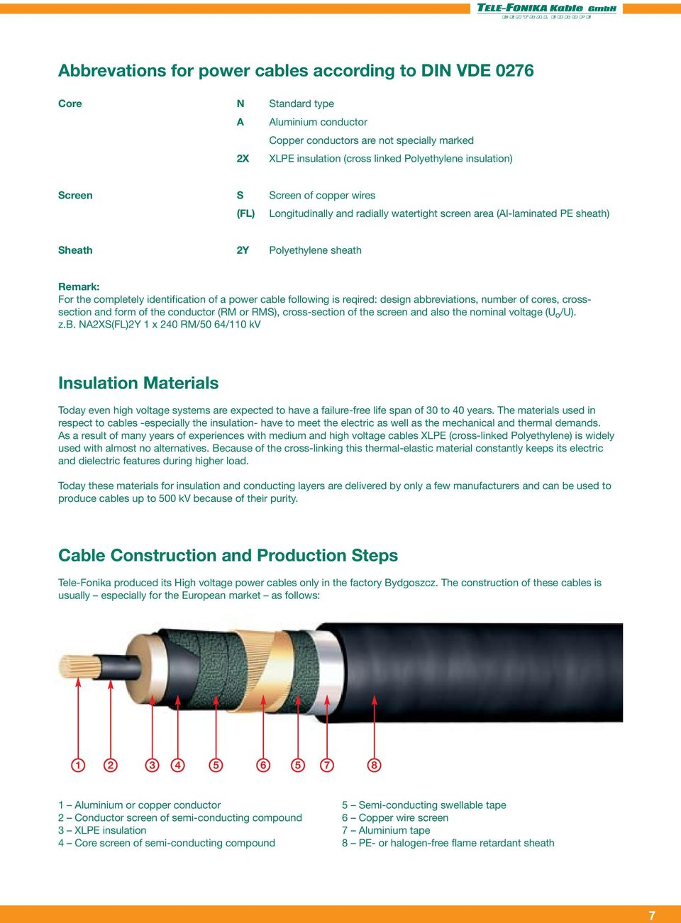 cable following is reqired: design abbreviations, number of cores, crosssection and form of the conductor (RM or RMS), cross-section of the screen and also the nominal voltage (U o /U). z.b. NA2XS(FL)2Y 1 x 240 RM/50 64/110 kv Insulation Materials Today even high voltage systems are expected to have a failure-free life span of 30 to 40 years.