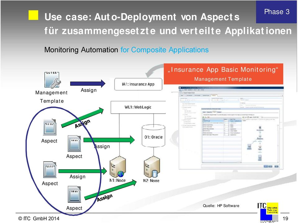 Applications Insurance App Basic Monitoring Management Template