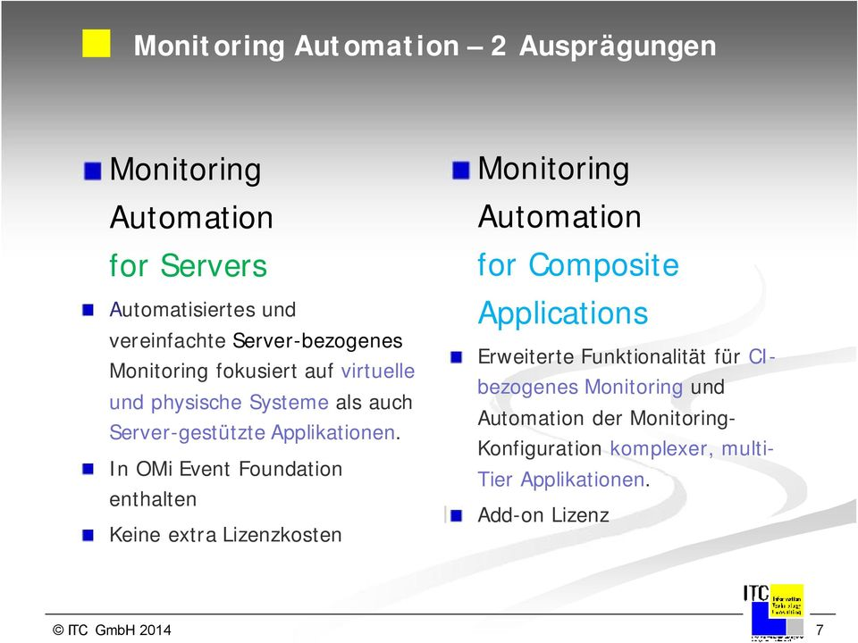 In OMi Event Foundation enthalten Keine extra Lizenzkosten Monitoring Automation for Composite Applications Erweiterte
