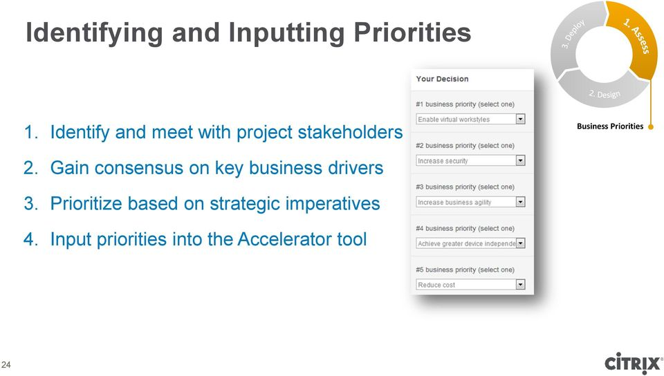 Priorities 2. Gain consensus on key business drivers 3.